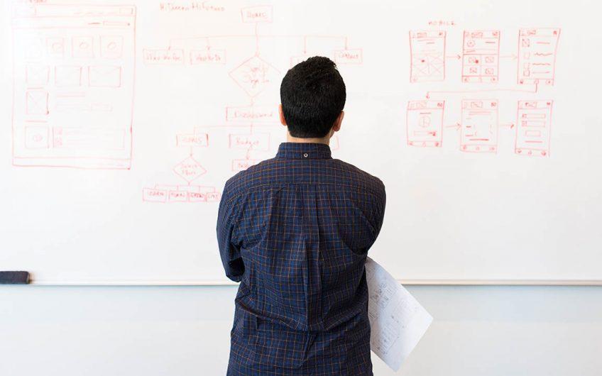 Cómo Crear Un Plan Motivacional Para Empleados